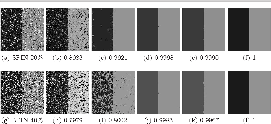 Figure 4 for A Multiphase Image Segmentation Based on Fuzzy Membership Functions and L1-norm Fidelity