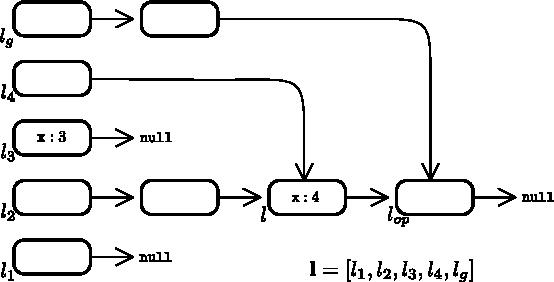 Towards A Program Logic For Javascript Semantic Scholar