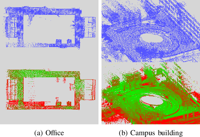 Figure 2 for AR Mapping: Accurate and Efficient Mapping for Augmented Reality