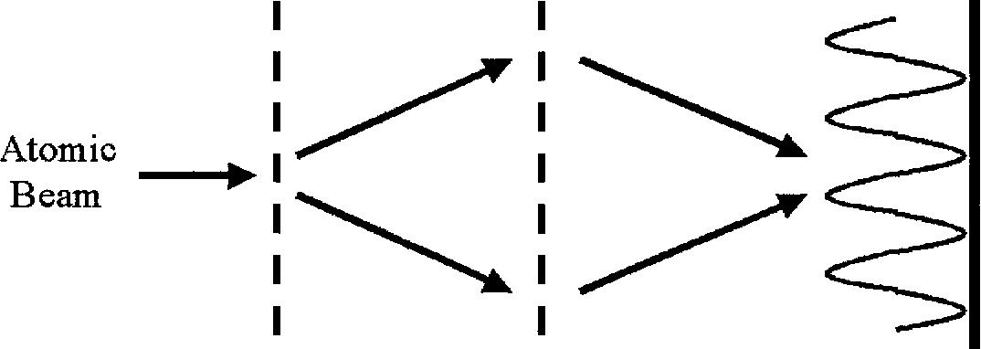 figure A-1