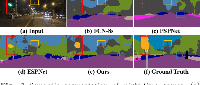 Figure 1 for Night-time Semantic Segmentation with a Large Real Dataset