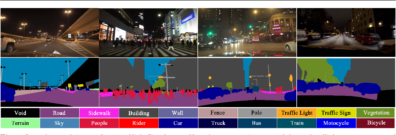 Figure 3 for Night-time Semantic Segmentation with a Large Real Dataset