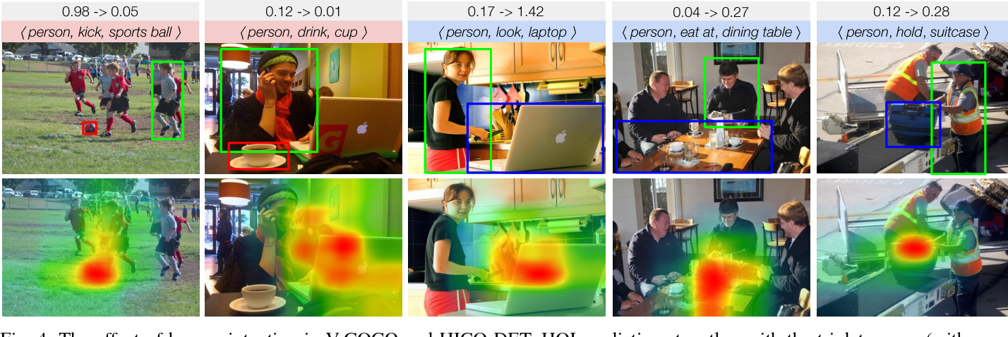 Figure 4 for Interact as You Intend: Intention-Driven Human-Object Interaction Detection