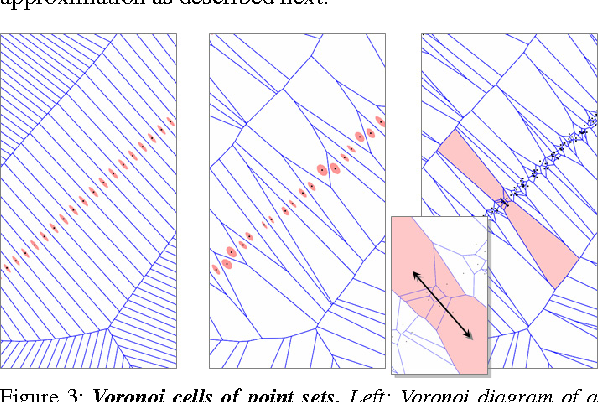 PDF] Voronoi-based variational reconstruction of unoriented point