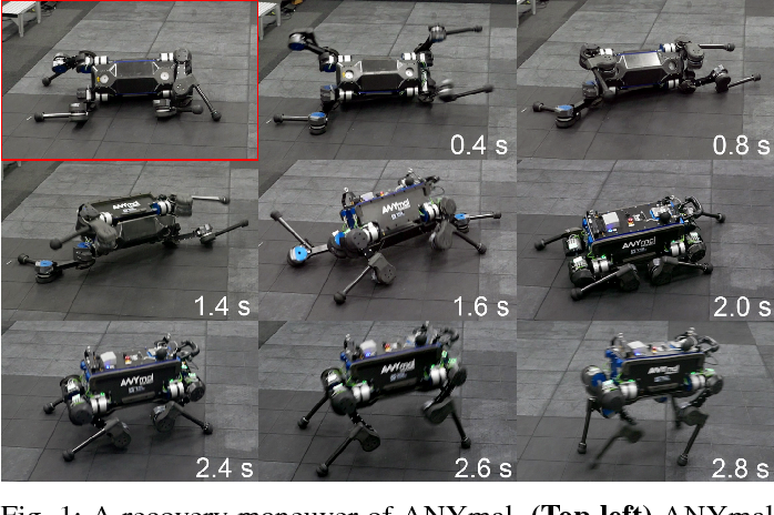 Figure 1 for Robust Recovery Controller for a Quadrupedal Robot using Deep Reinforcement Learning