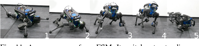 Figure 3 for Robust Recovery Controller for a Quadrupedal Robot using Deep Reinforcement Learning