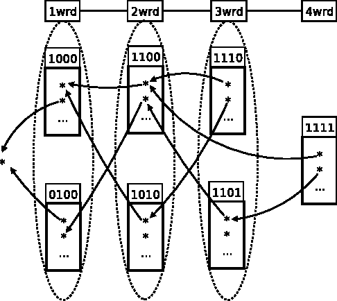 Figure 2 From An N Gram Based Statistical Machine Translation