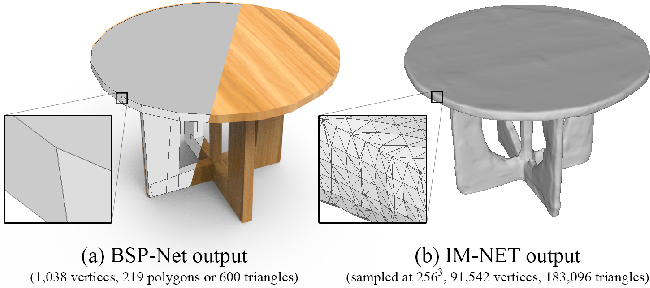 Figure 1 for BSP-Net: Generating Compact Meshes via Binary Space Partitioning