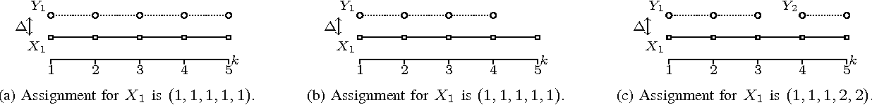 Figure 1 for A metric on the space of finite sets of trajectories for evaluation of multi-target tracking algorithms