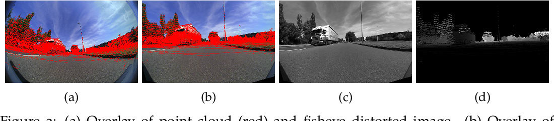 Figure 3 for Deep Unsupervised Common Representation Learning for LiDAR and Camera Data using Double Siamese Networks