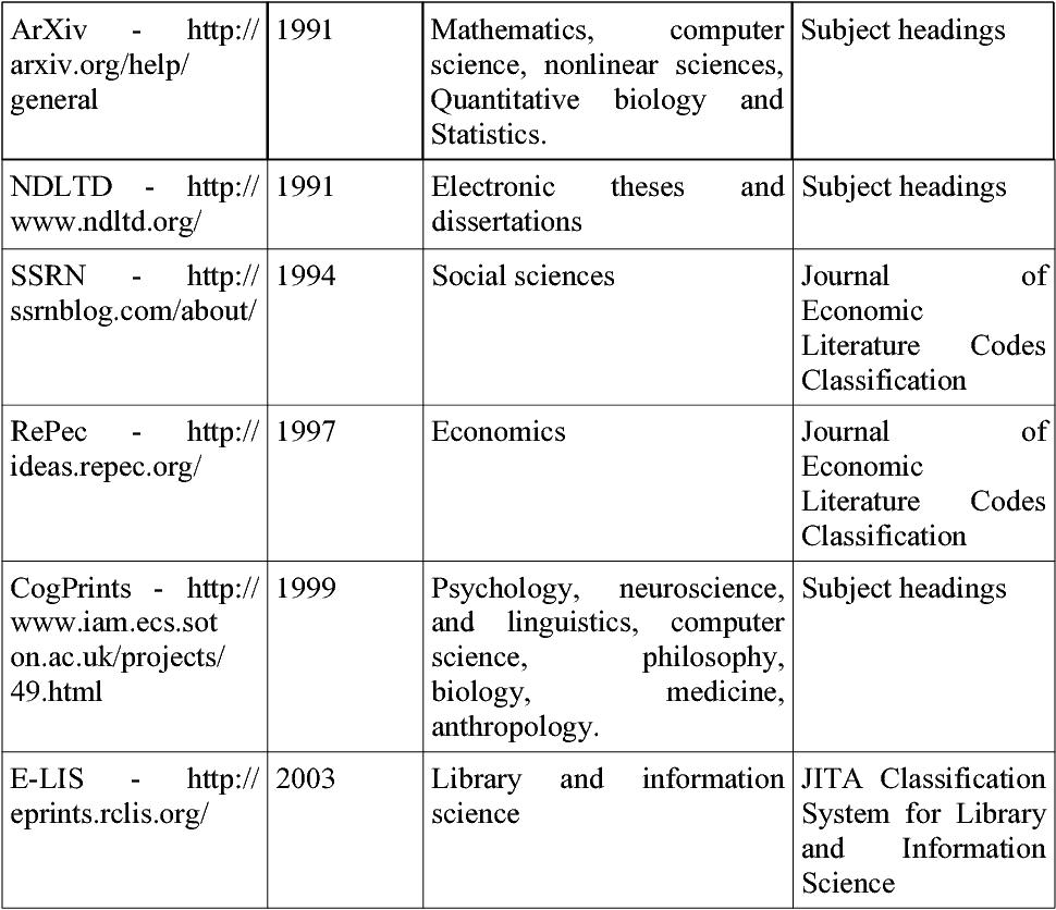 PDF] Knowledge Organization Systems for Semantic Digital