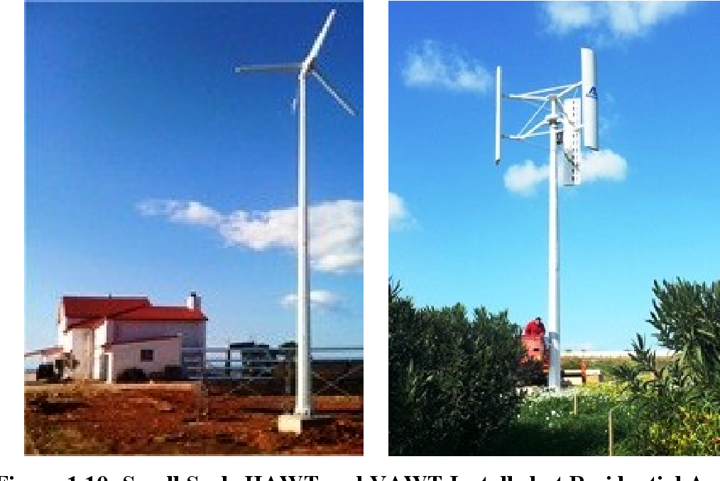 PDF] Design and Assessment of Vertical Axis Wind Turbine Farms