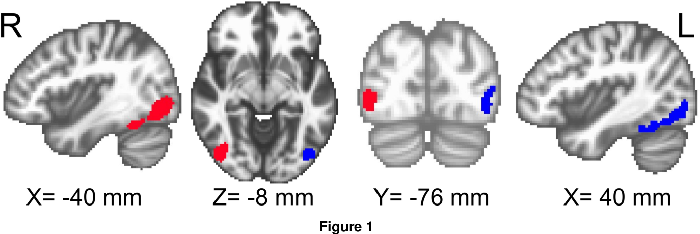 Figure 1 for A Test for Shared Patterns in Cross-modal Brain Activation Analysis