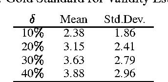 Figure 2 for Bayesian Error-Bars for Belief Net Inference