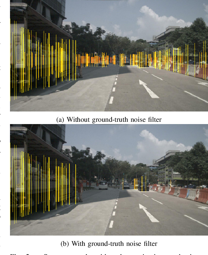 Figure 2 for A Deep Learning-based Radar and Camera Sensor Fusion Architecture for Object Detection