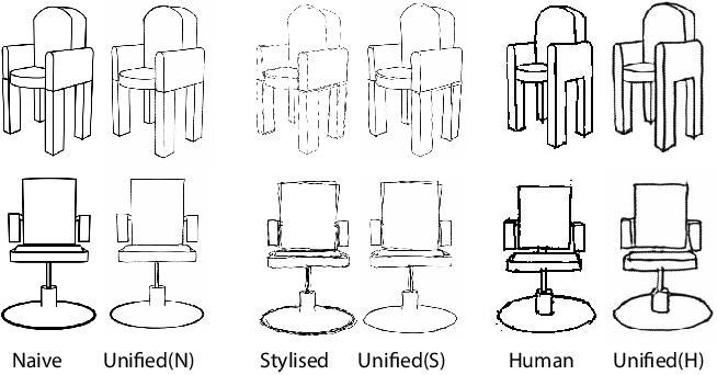 Figure 1 for Deep Sketch-Based Modeling: Tips and Tricks