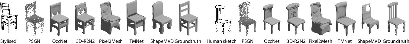 Figure 3 for Deep Sketch-Based Modeling: Tips and Tricks