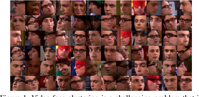 Figure 1 for Video Face Clustering with Unknown Number of Clusters