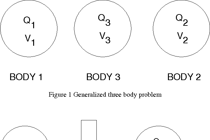 Figure 3 From Experimental Study Of Control Of Human Body