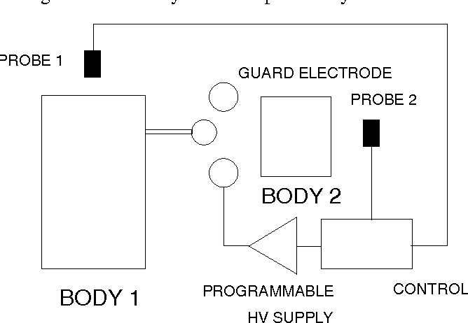 Figure 15 From Experimental Study Of Control Of Human Body
