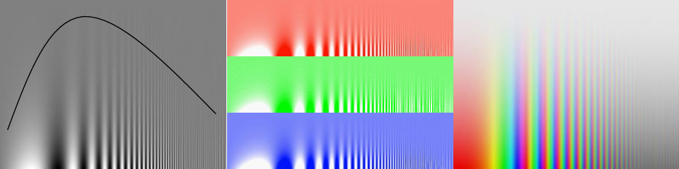 Figure 3 for Perceptually Consistent Color-to-Gray Image Conversion