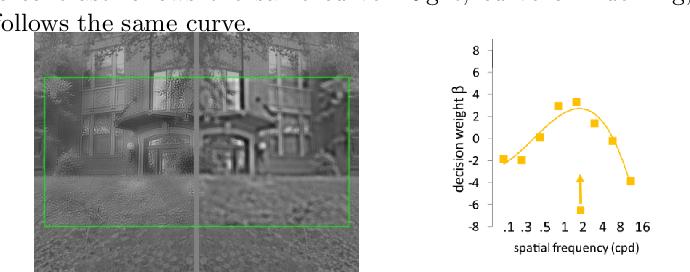 Figure 4 for Perceptually Consistent Color-to-Gray Image Conversion