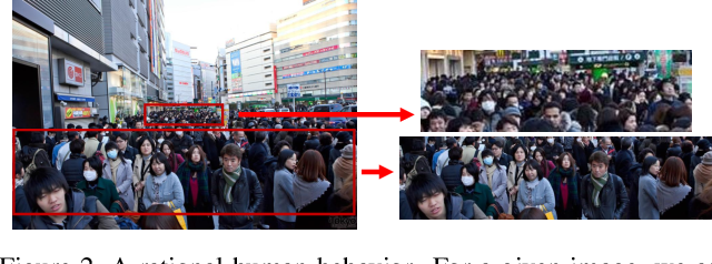 Figure 3 for Learn to Scale: Generating Multipolar Normalized Density Maps for Crowd Counting