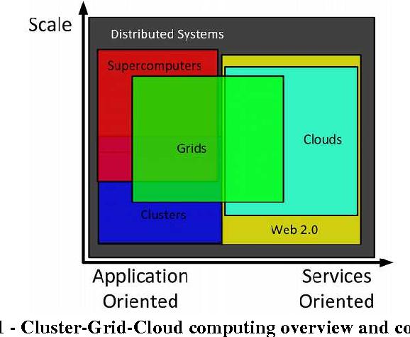 PDF] GPU Computing for Machine Learning Algorithms - Semantic Scholar