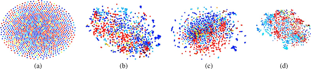 Figure 4 for Learning to Detect Vehicles by Clustering Appearance Patterns