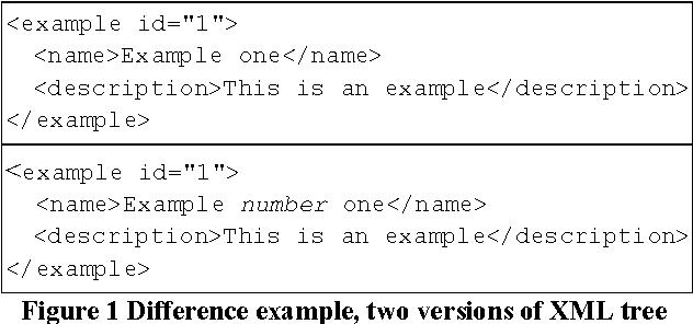 PDF] Change Detection in XML Trees : a Survey - Semantic Scholar