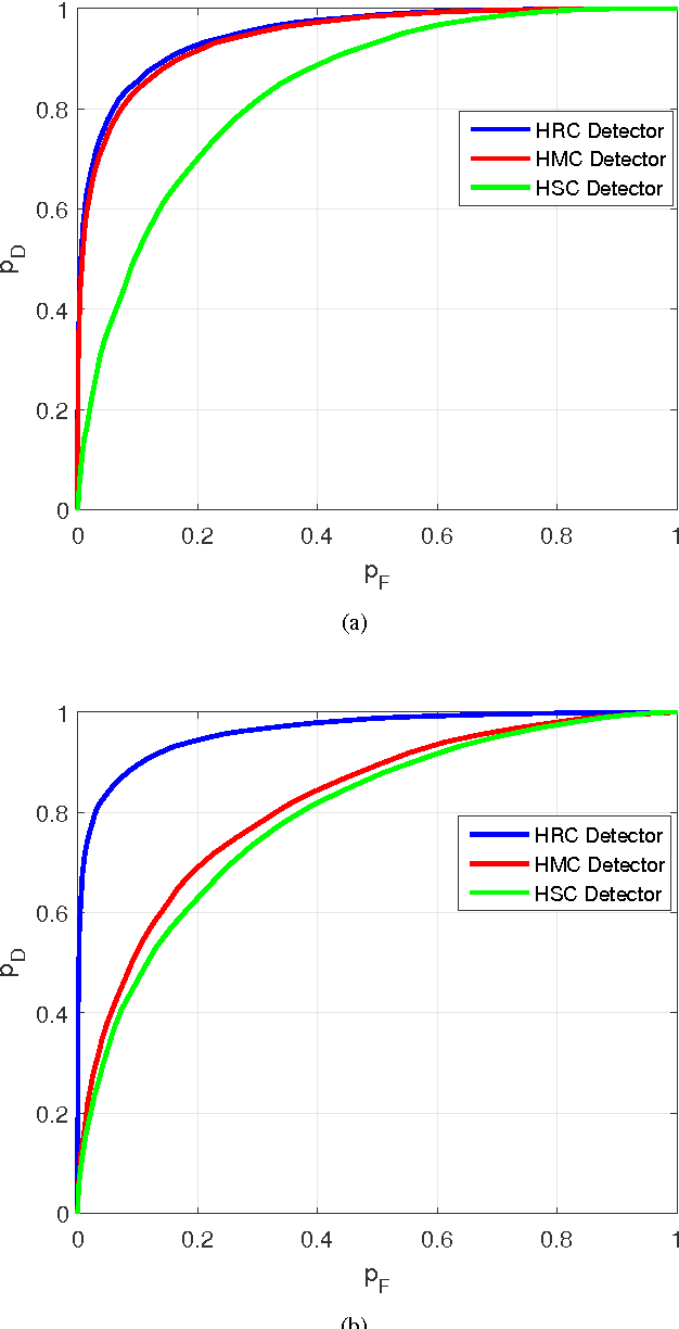 Figure 2 for Track Extraction with Hidden Reciprocal Chain Models