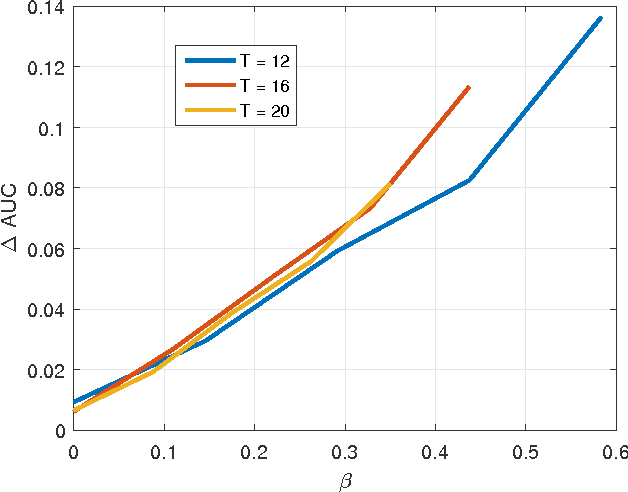 Figure 3 for Track Extraction with Hidden Reciprocal Chain Models