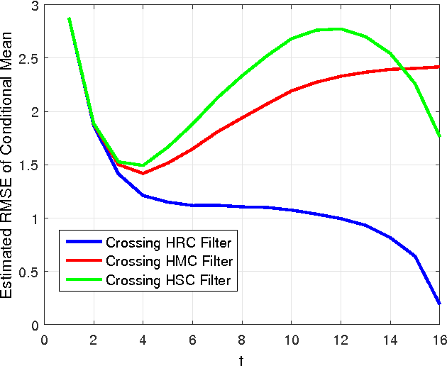 Figure 4 for Track Extraction with Hidden Reciprocal Chain Models