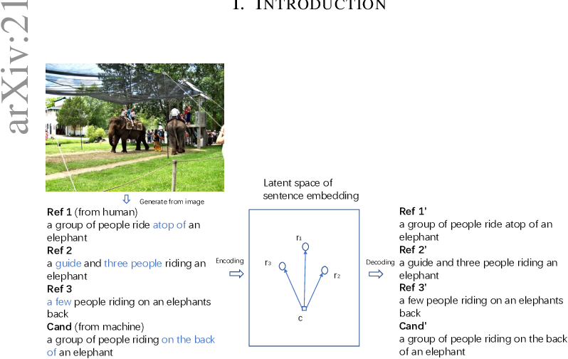 Figure 1 for Contrastive Semantic Similarity Learning for Image Captioning Evaluation with Intrinsic Auto-encoder
