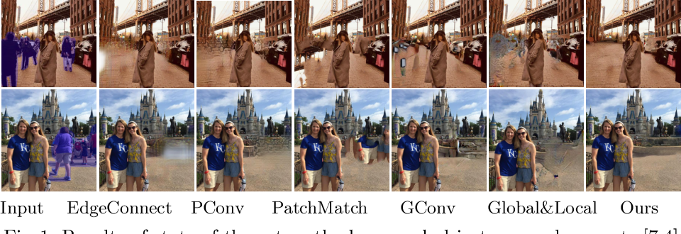 Figure 1 for High-Resolution Image Inpainting with Iterative Confidence Feedback and Guided Upsampling