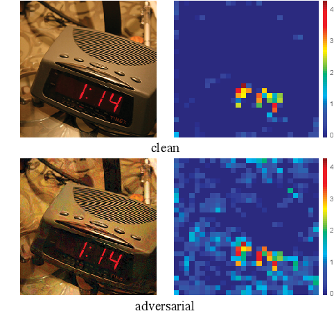 Figure 1 for Feature Denoising for Improving Adversarial Robustness