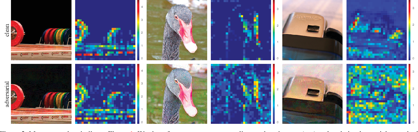 Figure 3 for Feature Denoising for Improving Adversarial Robustness