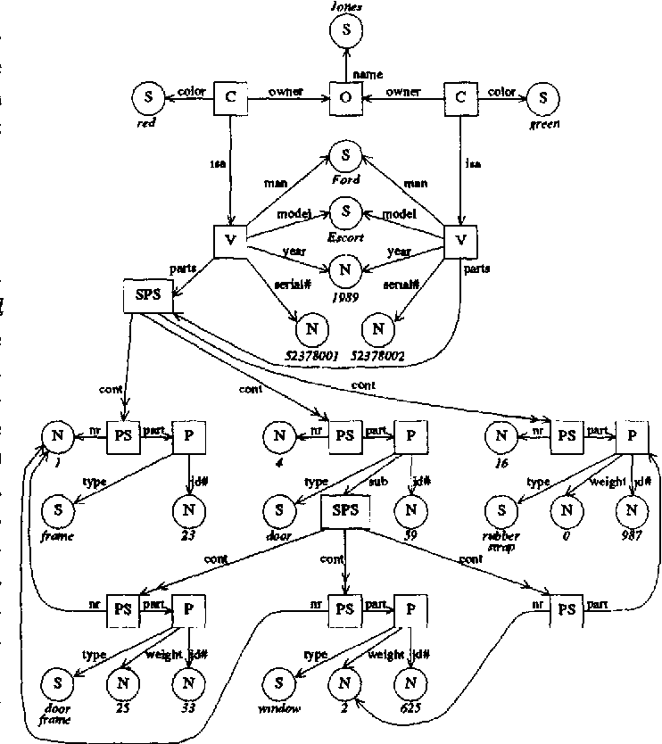 A Graph Oriented Object Model For Database End User Interfaces