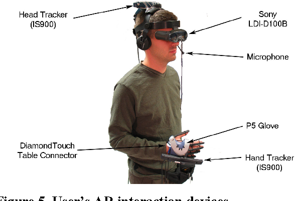 Figure 5. User's AR interaction devices.