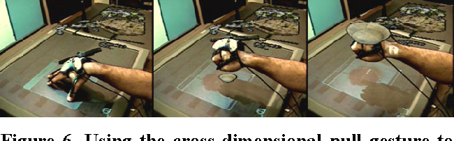 Figure 6. Using the cross-dimensional pull gesture to replace a 2D image of a pottery find on the table with a 3D model above the table.