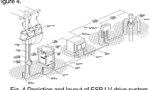 Figure 4 from Deployment of MV drives in electrical