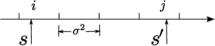 Figure 3 for Continuous Time Dynamic Topic Models