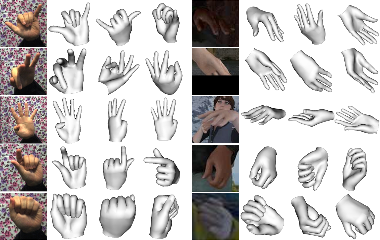 Figure 3 for End-to-end Hand Mesh Recovery from a Monocular RGB Image
