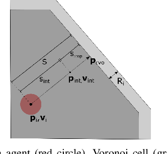 Figure 4 for V-RVO: Decentralized Multi-Agent Collision Avoidance using Voronoi Diagrams and Reciprocal Velocity Obstacles