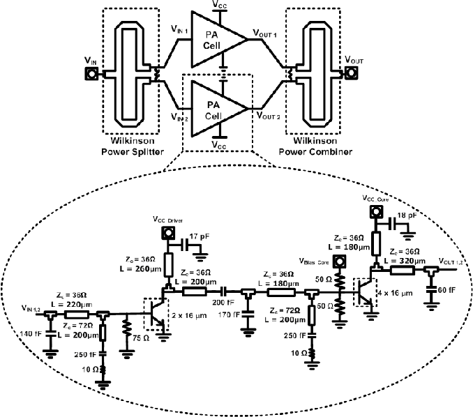 figure 1 from a 22 4 dbm two way wilkinson power bined q band 50 Watt Amplifier PCB fig 1 schematic of the two way wilkinson power bined q band
