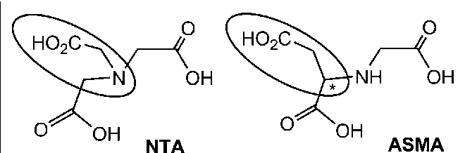 FIGURE 1. Structure of NTA and ASMA ligands. Ellipse encloses dangling carboxyl group, and asterisk indicates asymmetric carbon.
