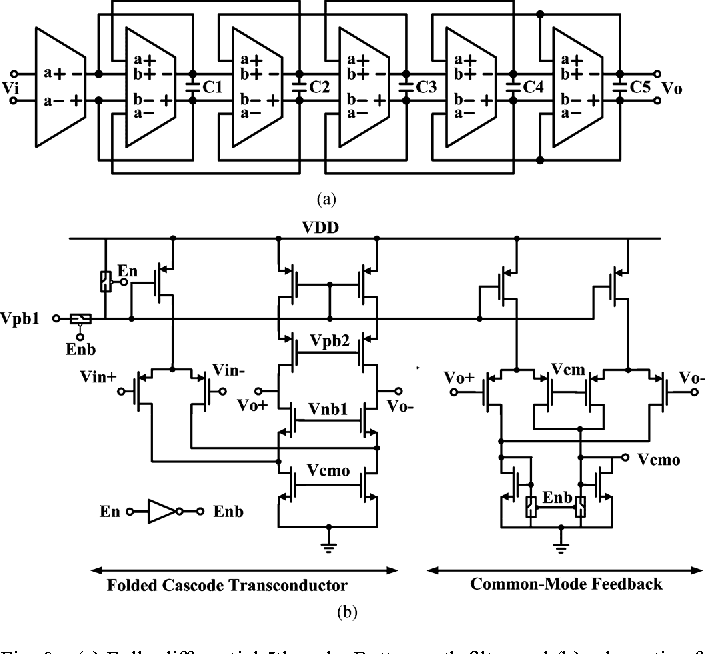 an x band radar transceiver mmic with bandwidth reduction in 0 13 µmFigure 9 The Schematic Diagram Of The Nblna #18