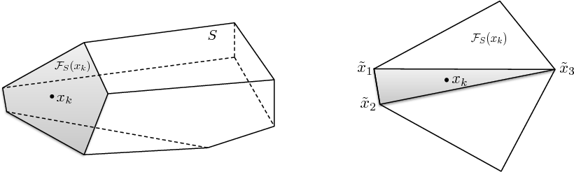"""Figure 1 for An Extended Frank-Wolfe Method with """"In-Face"""" Directions, and its Application to Low-Rank Matrix Completion"""