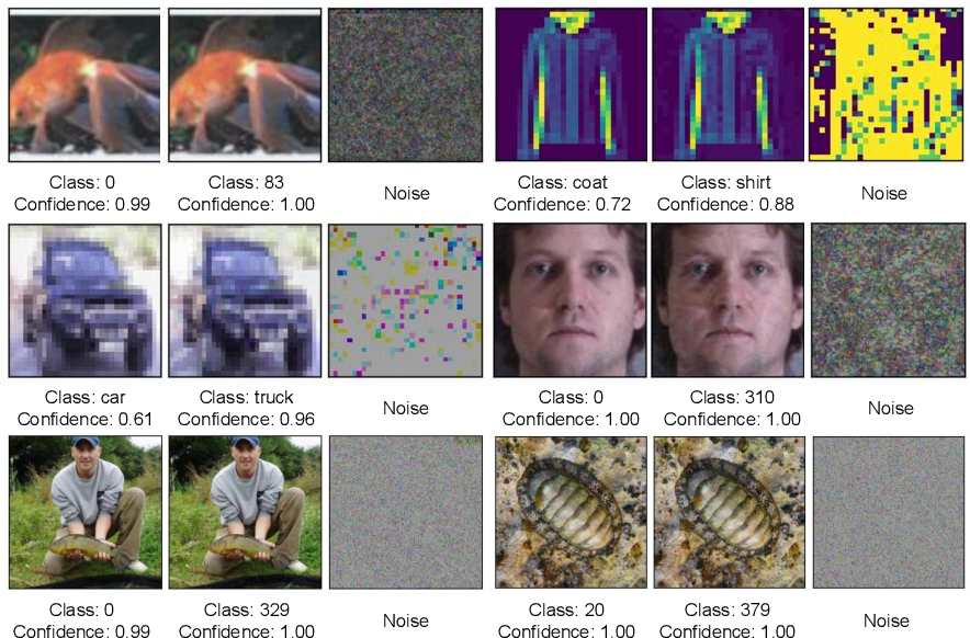 Figure 1 for WaveTransform: Crafting Adversarial Examples via Input Decomposition