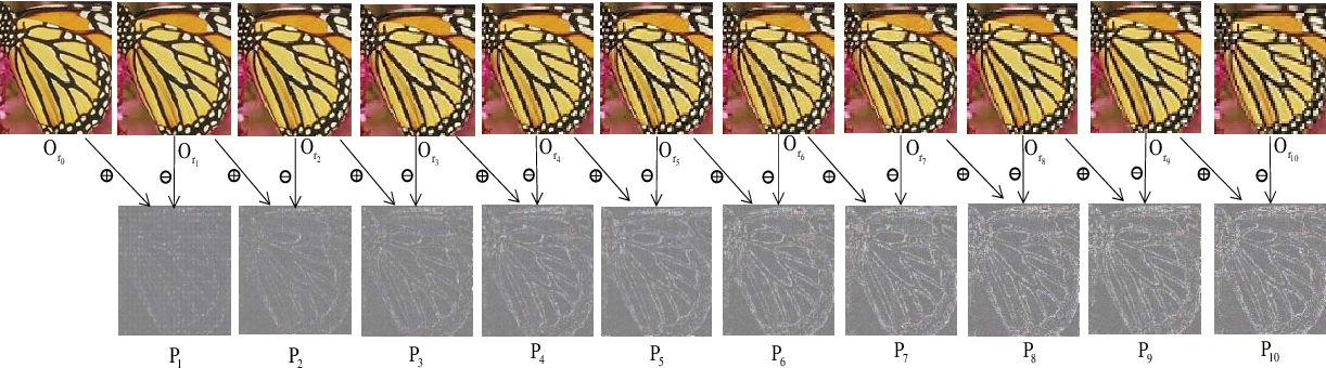 Figure 3 for ASDN: A Deep Convolutional Network for Arbitrary Scale Image Super-Resolution